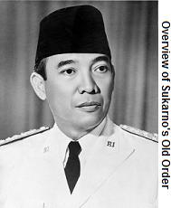 Indonesia Colonial History - Dutch Occupation - Dutch East